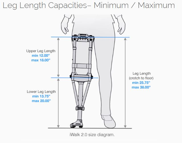 Leg Length Capacities- Minimum/Maximum