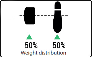 iw2_use_weight-distribution3
