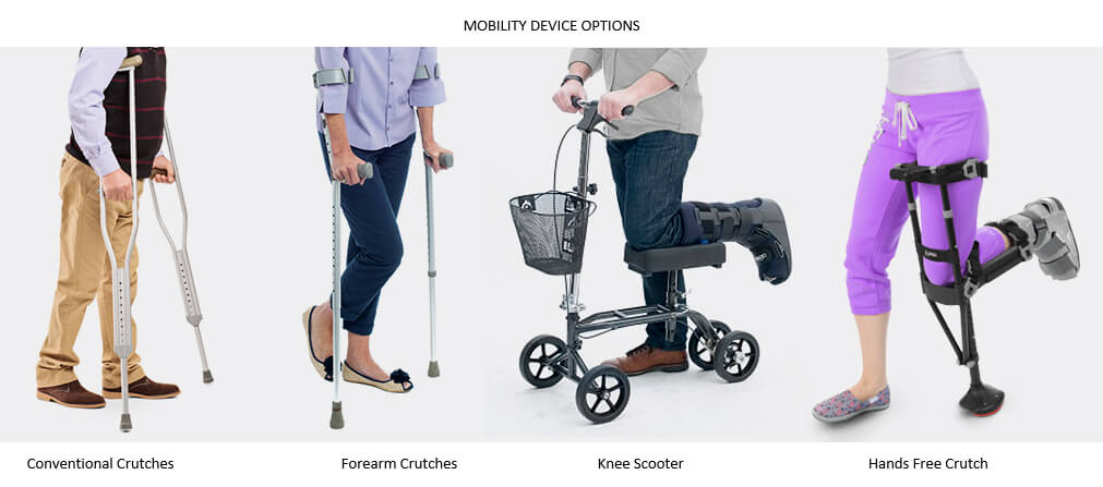 Bunion-Mobility Devices